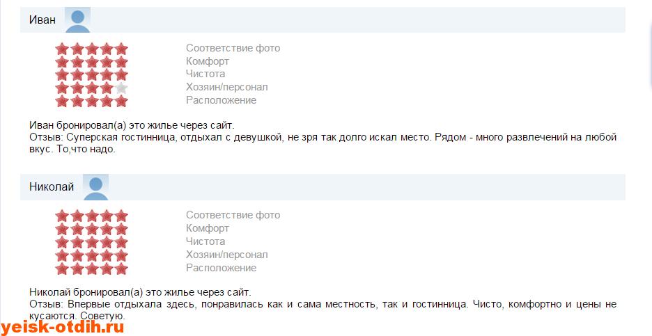 отзывы мини гостиница У Азовского моря ейск
